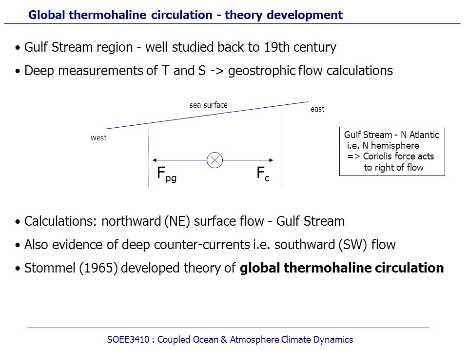 Global thermohaline circulation - theory development