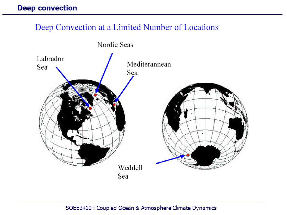 ENVI3410 : Coupled Ocean & Atmosphere Climate Dynamics