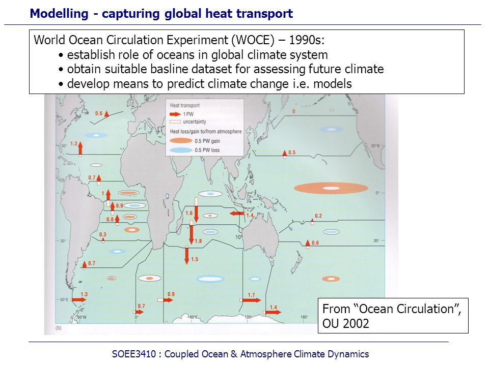Modelling - capturing global heat transport
