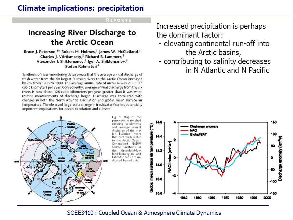 Climate implications: precipitation