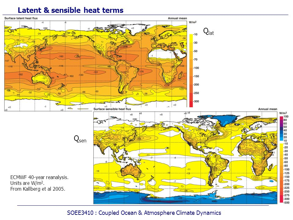 Latent & sensible heat terms