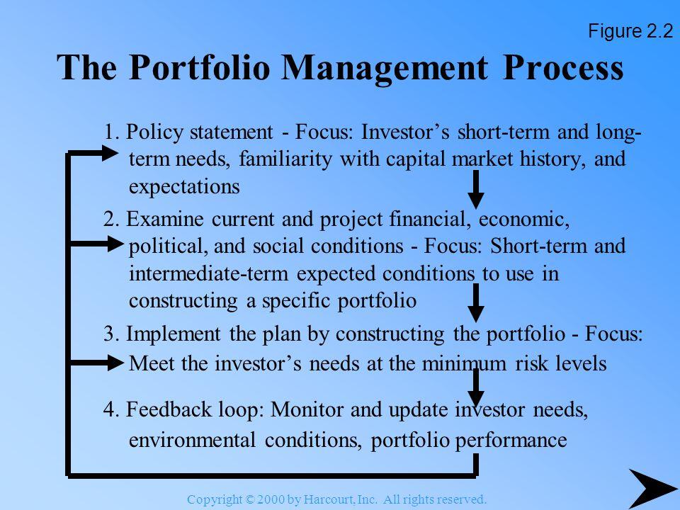 portfolio managers methodically search - 960×720