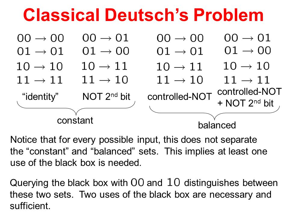 Classical Deutsch's Problem