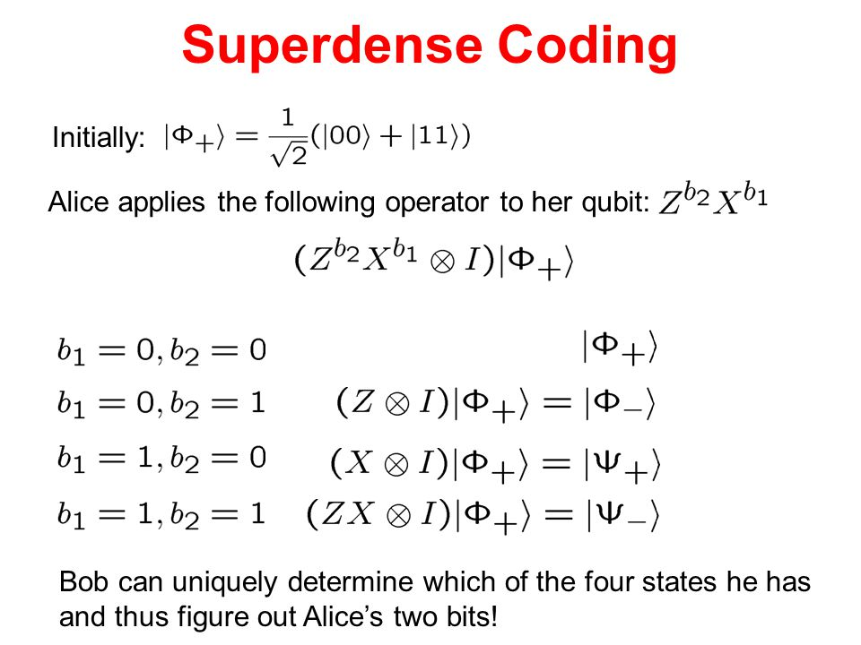 Superdense Coding Initially: