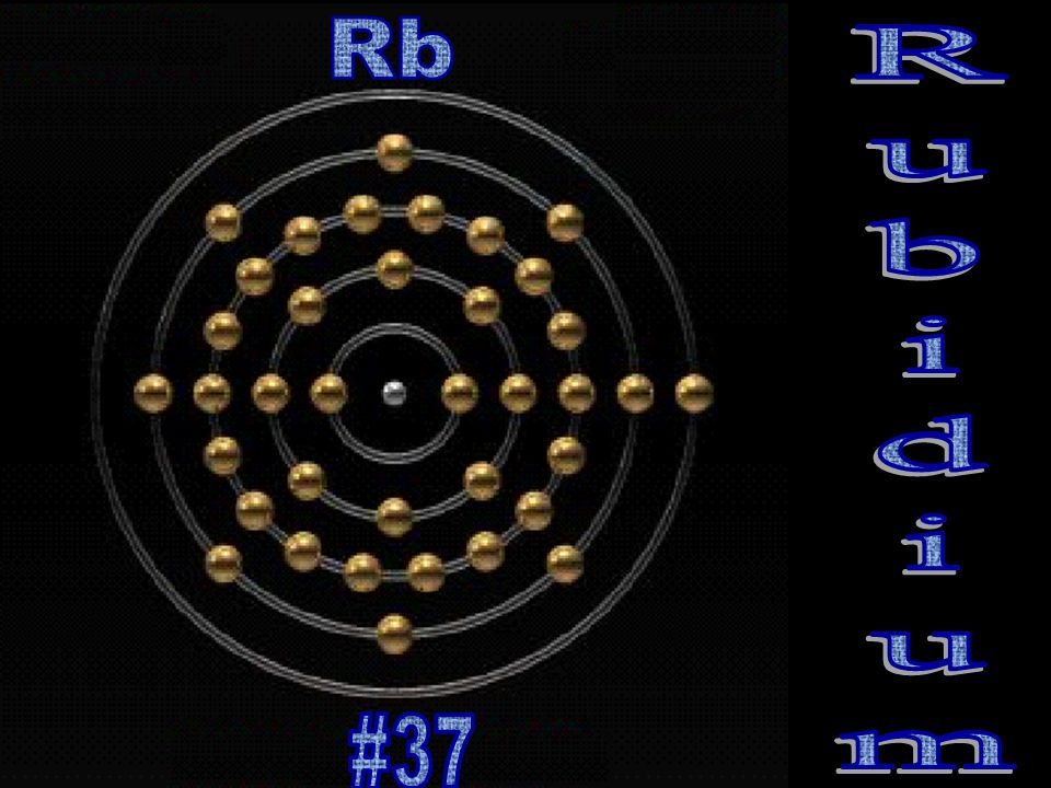 Rb Rubidium #37