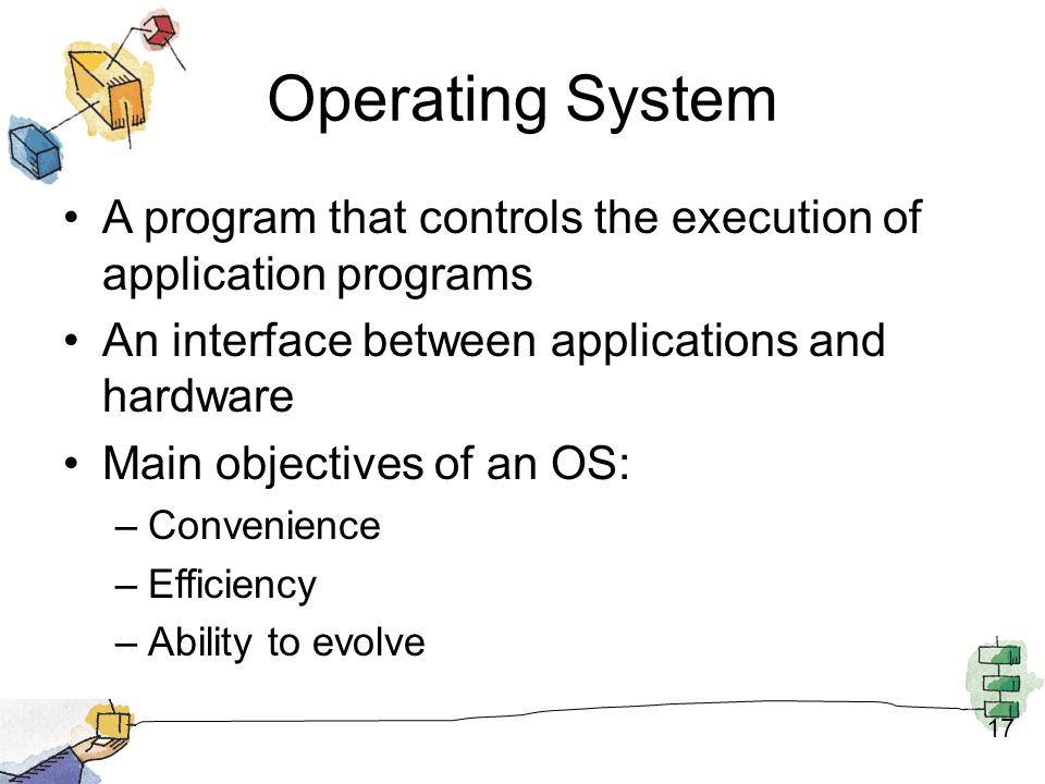 Operating System A program that controls the execution of application programs. An interface between applications and hardware.