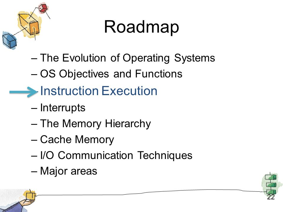 Roadmap Instruction Execution The Evolution of Operating Systems