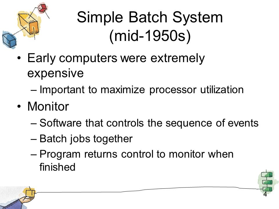 Simple Batch System (mid-1950s)