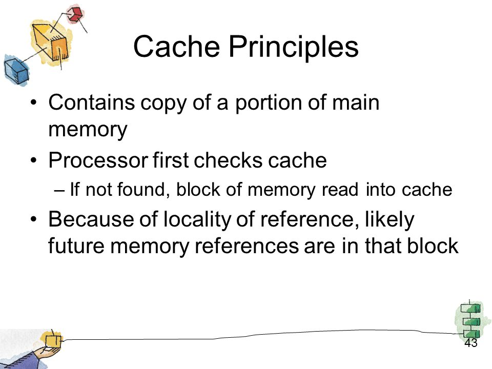 Cache Principles Contains copy of a portion of main memory