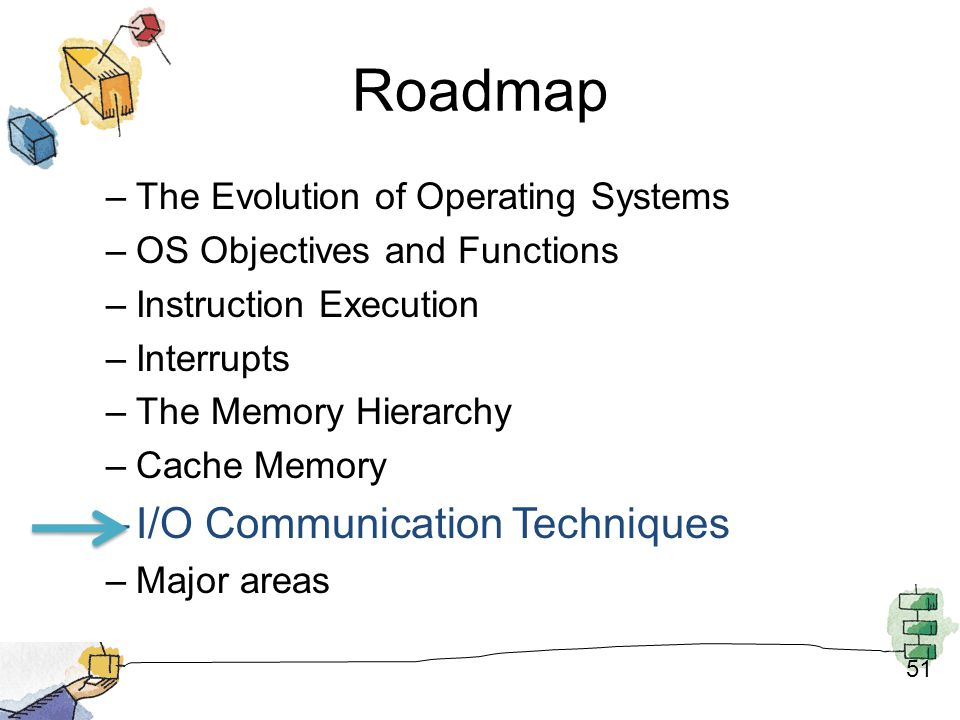 Roadmap I/O Communication Techniques