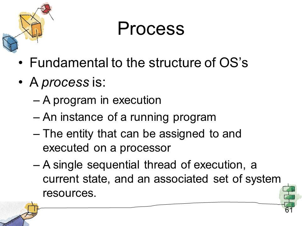 Process Fundamental to the structure of OS's A process is: