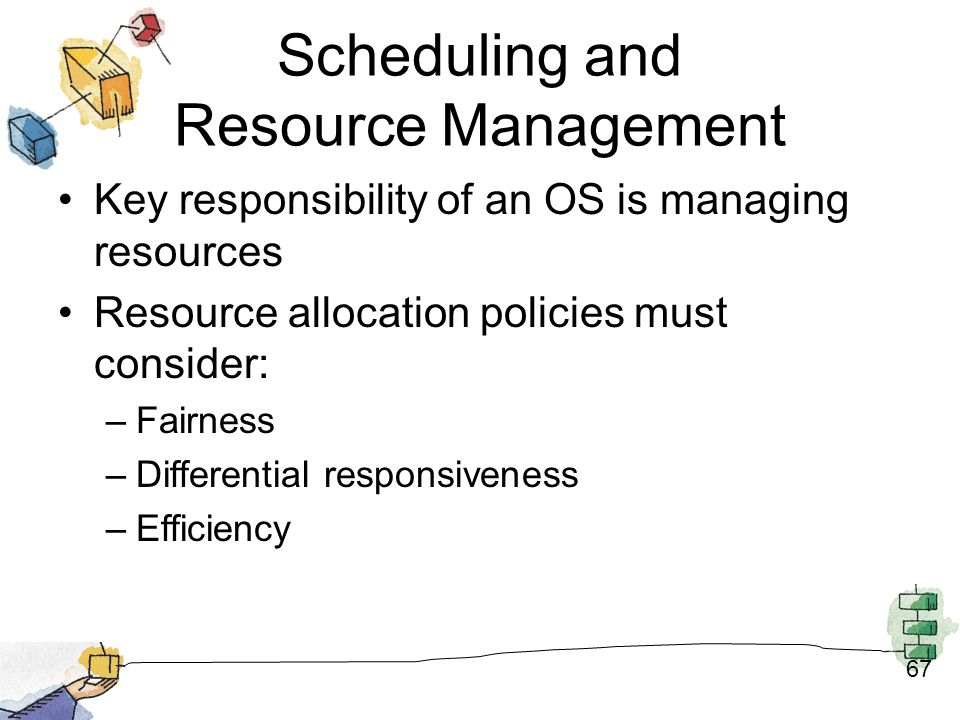 Scheduling and Resource Management