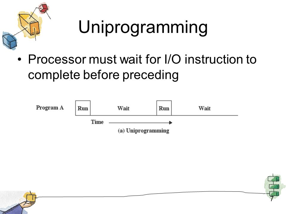 Uniprogramming Processor must wait for I/O instruction to complete before preceding 7