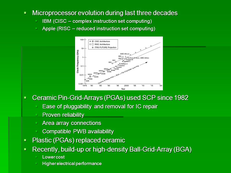 Microprocessor evolution during last three decades