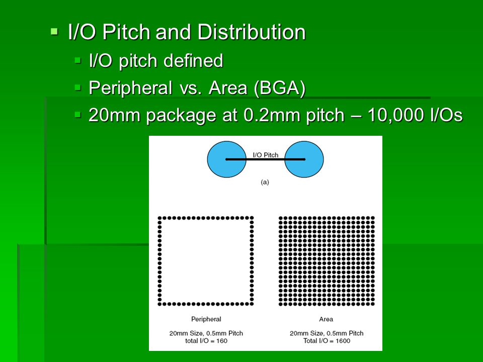I/O Pitch and Distribution