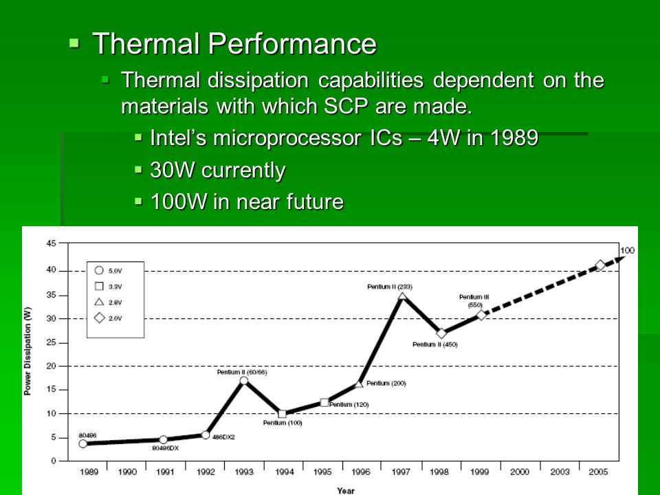 Thermal Performance Thermal dissipation capabilities dependent on the materials with which SCP are made.