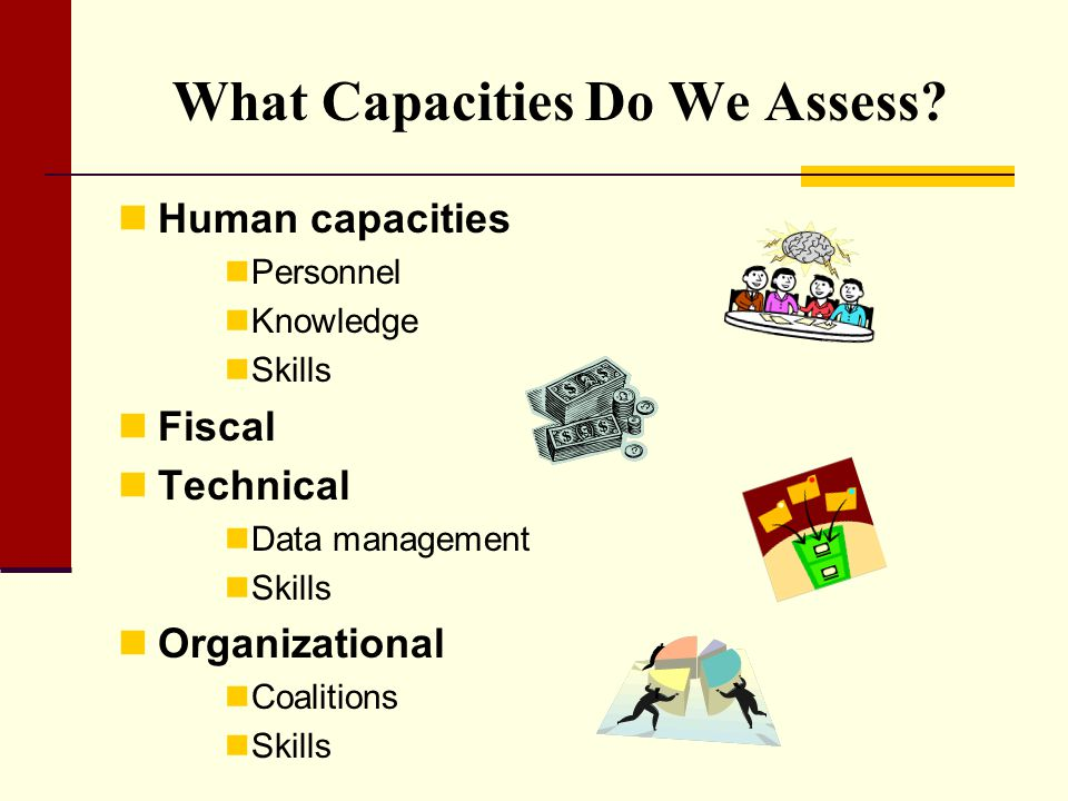 What Capacities Do We Assess
