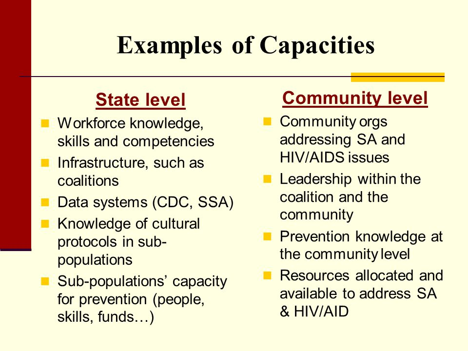 Examples of Capacities