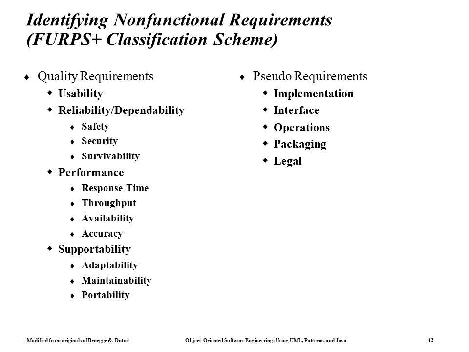 Requirements Elicitation - ppt download