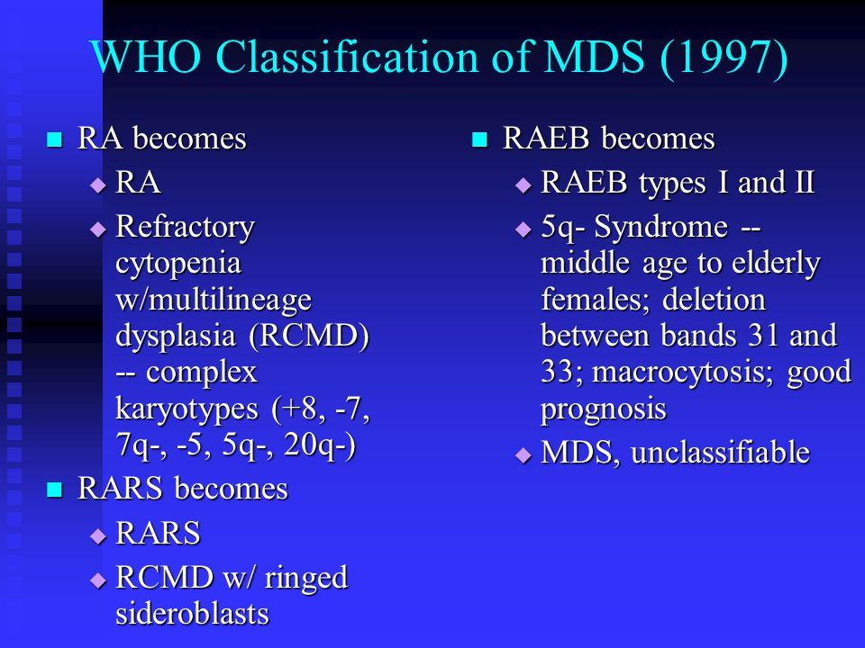 WHO Classification of MDS (1997)
