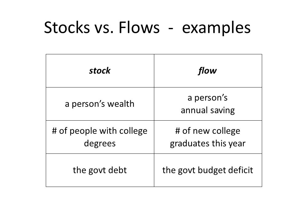 STOCK AND FLOW VARIABLES EPUB