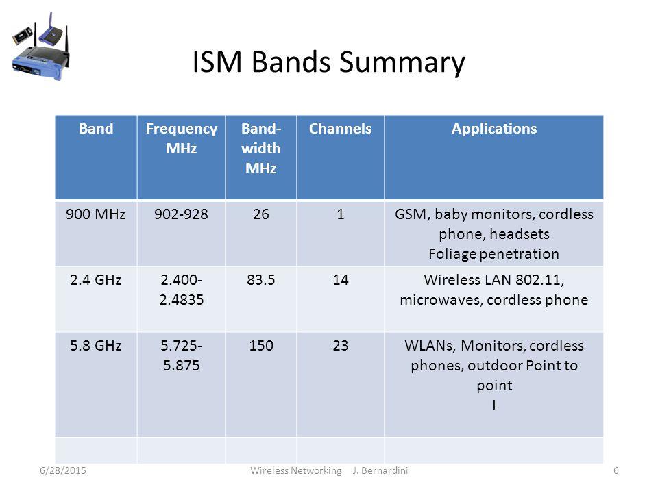 Wireless Networking Spread Spectrum Technologies Module ppt video