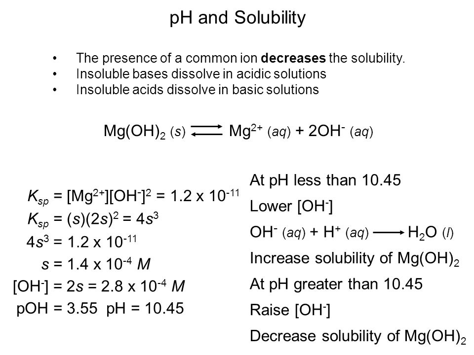 Acid Base Equilibria And Solubility Equilibria Ppt Video Online