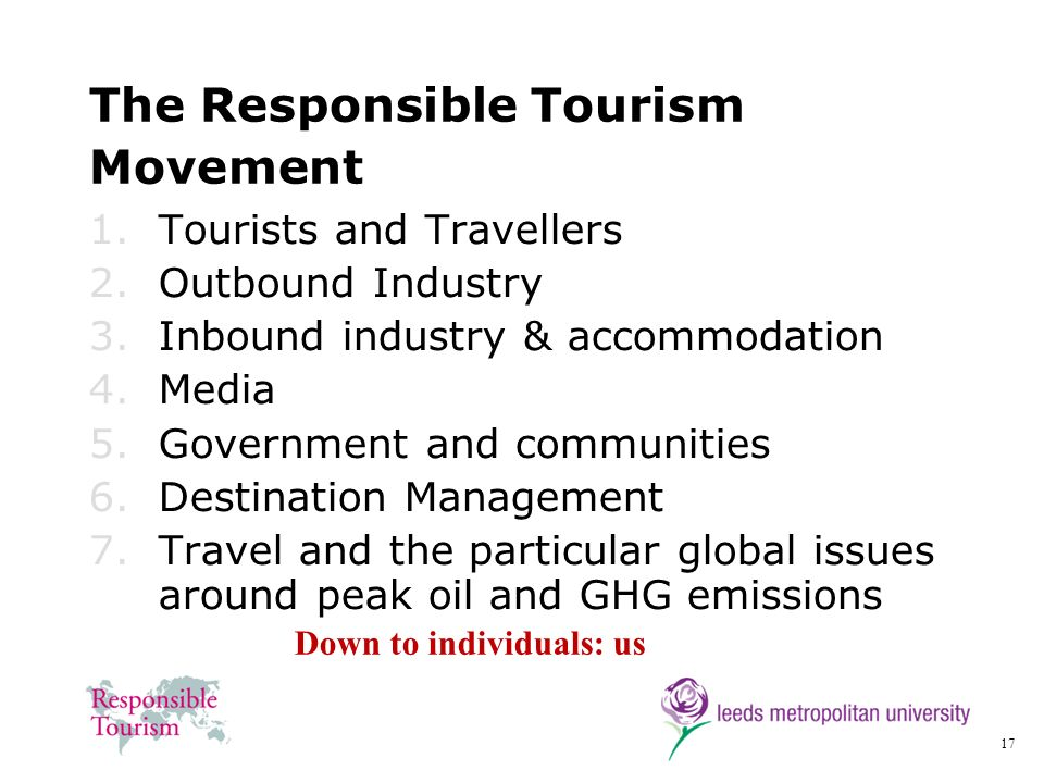 The Responsible Tourism Movement