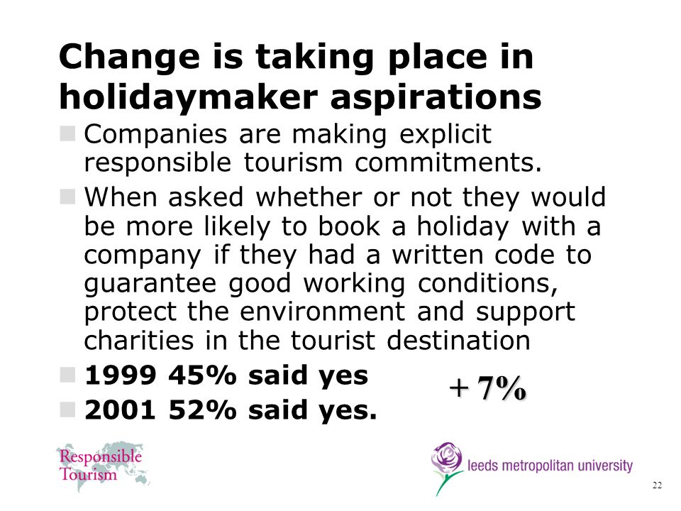 Change is taking place in holidaymaker aspirations