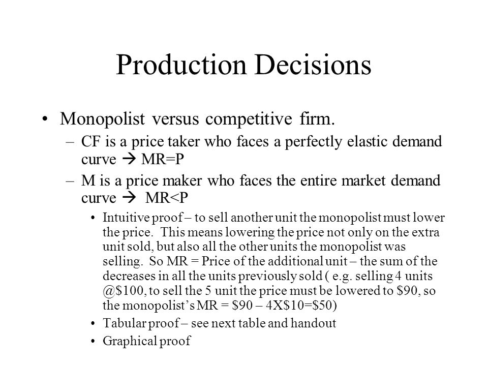 Production Decisions Monopolist versus competitive firm.