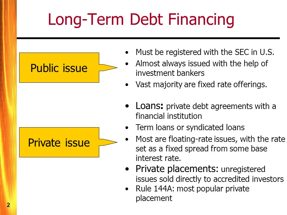 Long Term Loans >> Long Term Debt And Leasing Ppt Video Online Download