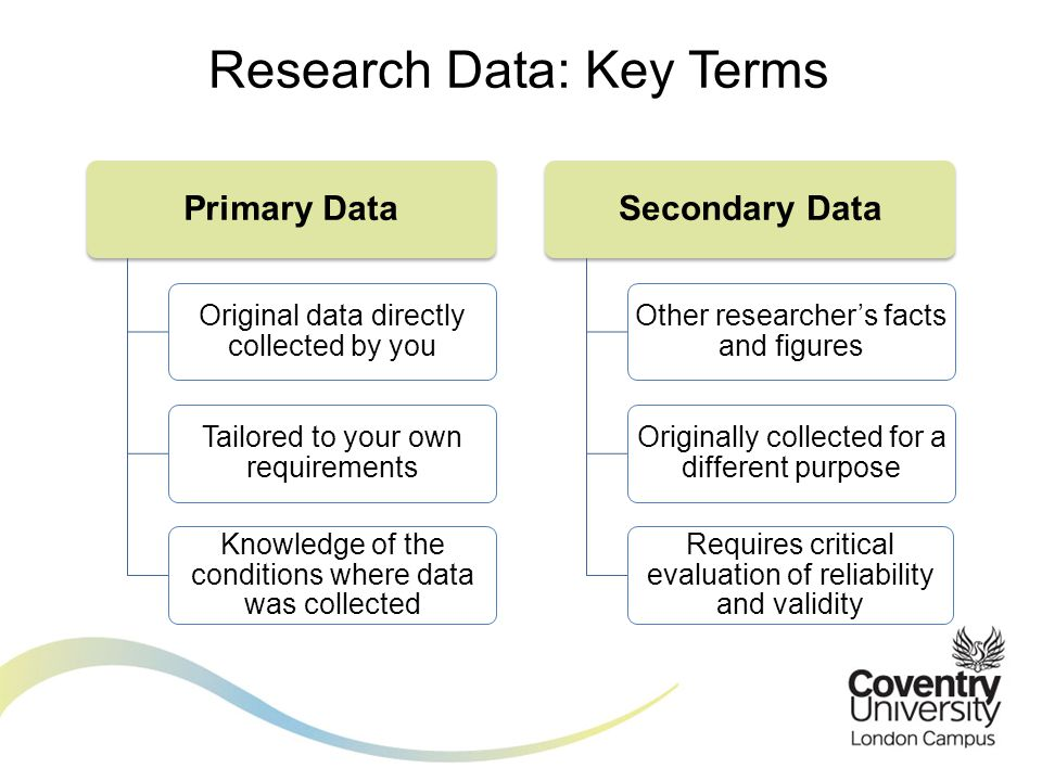 Research Data: Key Terms