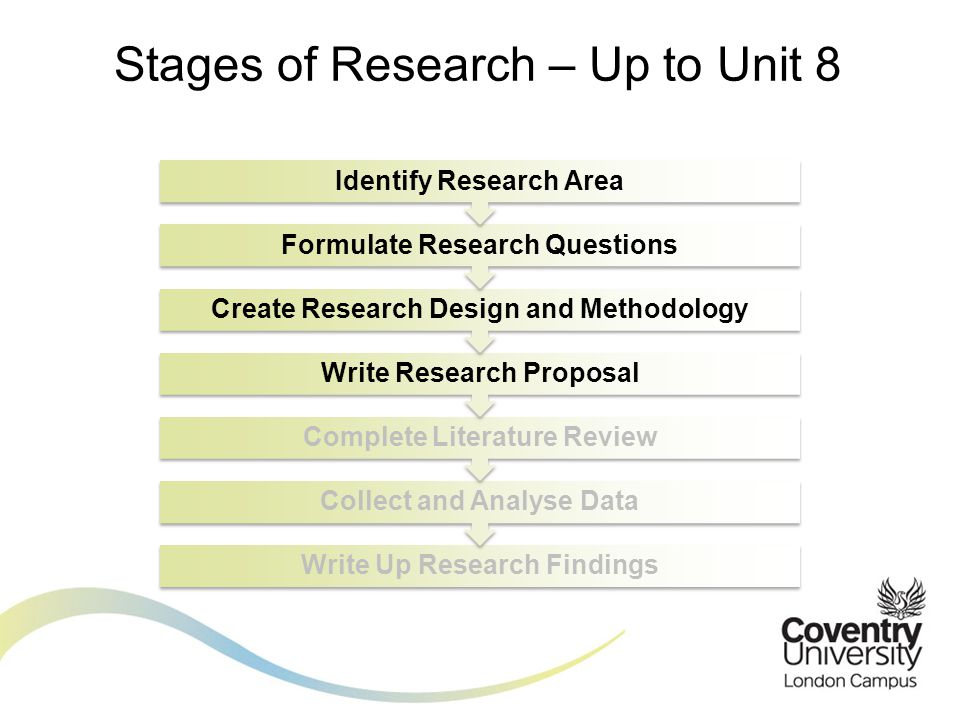 Stages of Research – Up to Unit 8