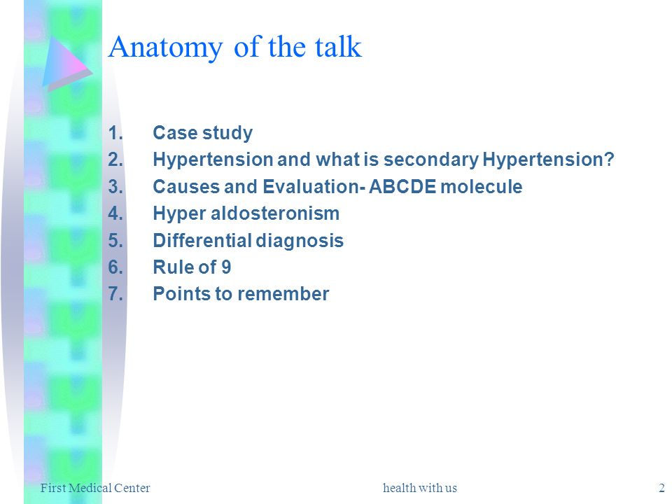 Anatomy of the talk Case study