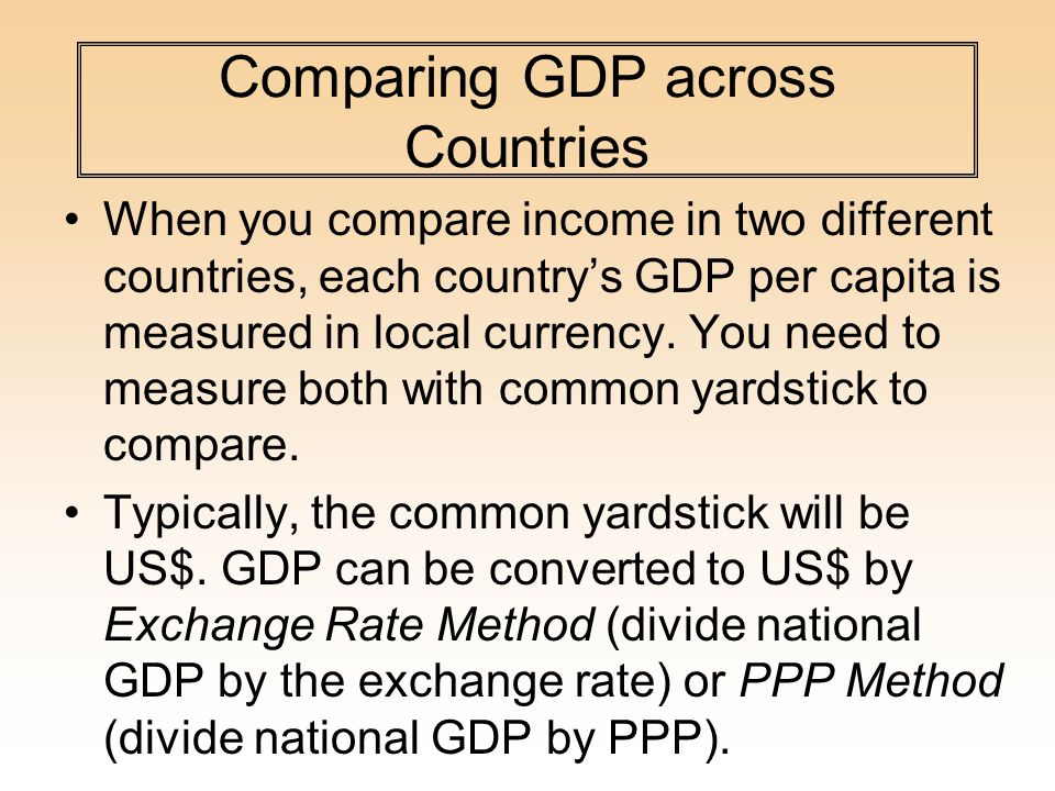4 Comparing Gdp Across Countries
