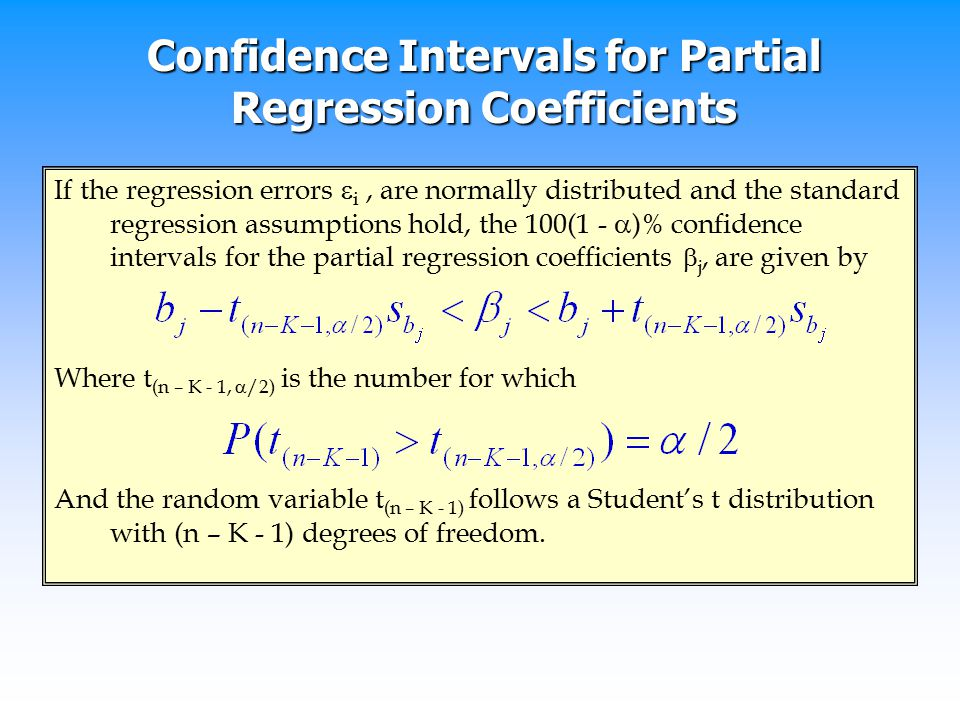 Confidence Intervals for Partial Regression Coefficients
