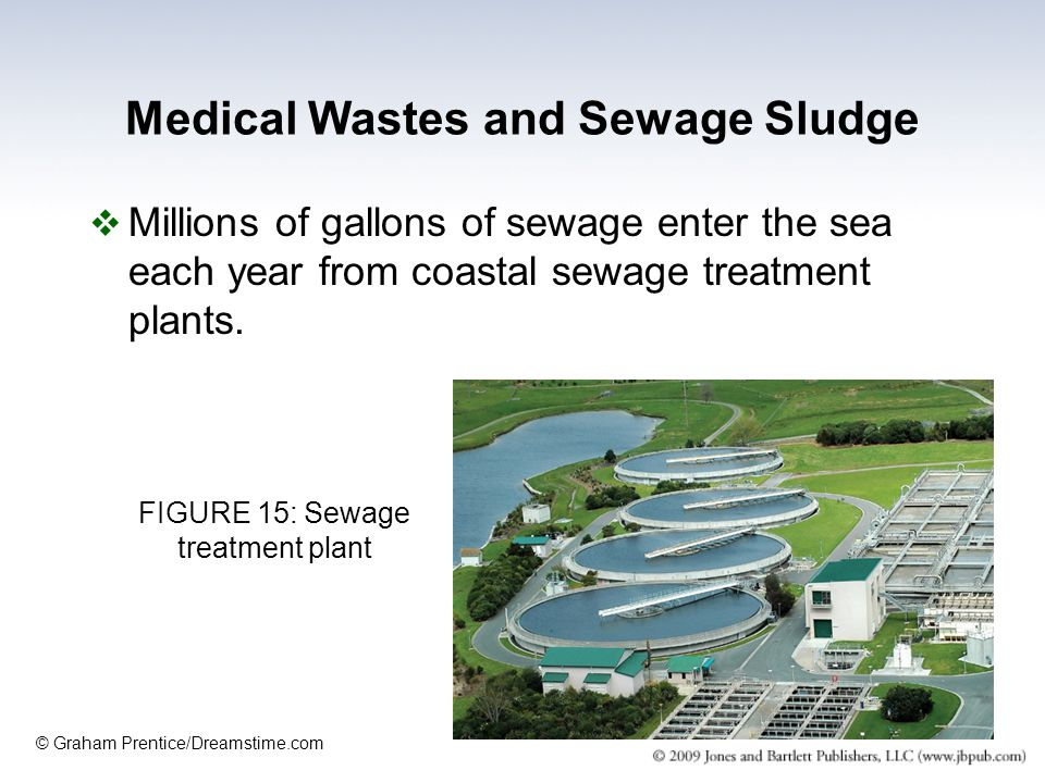 Medical Wastes and Sewage Sludge