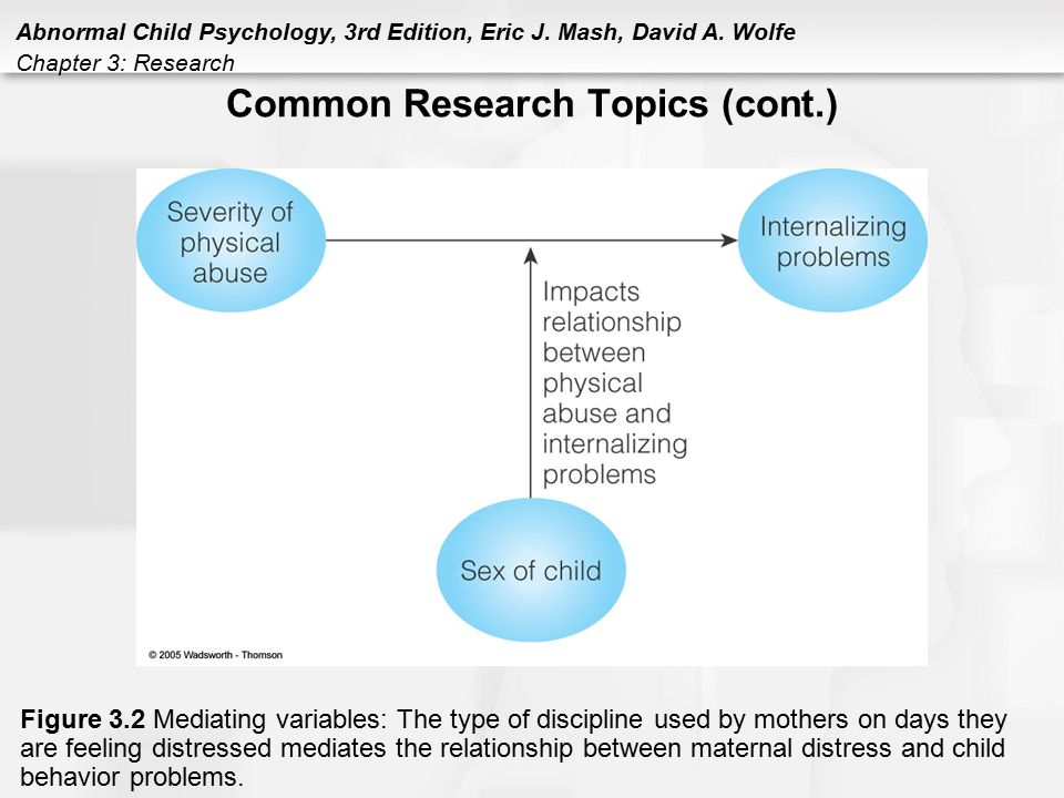 child psychology paper topics