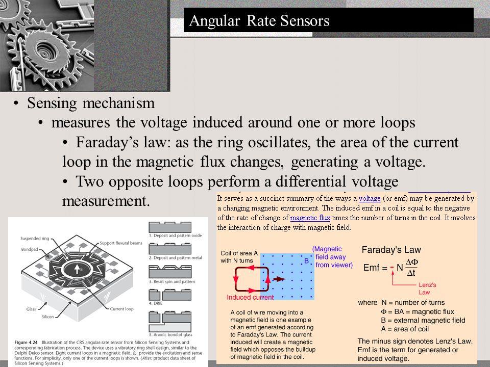 Applications: Angular Rate Sensors (cont'd) - ppt download