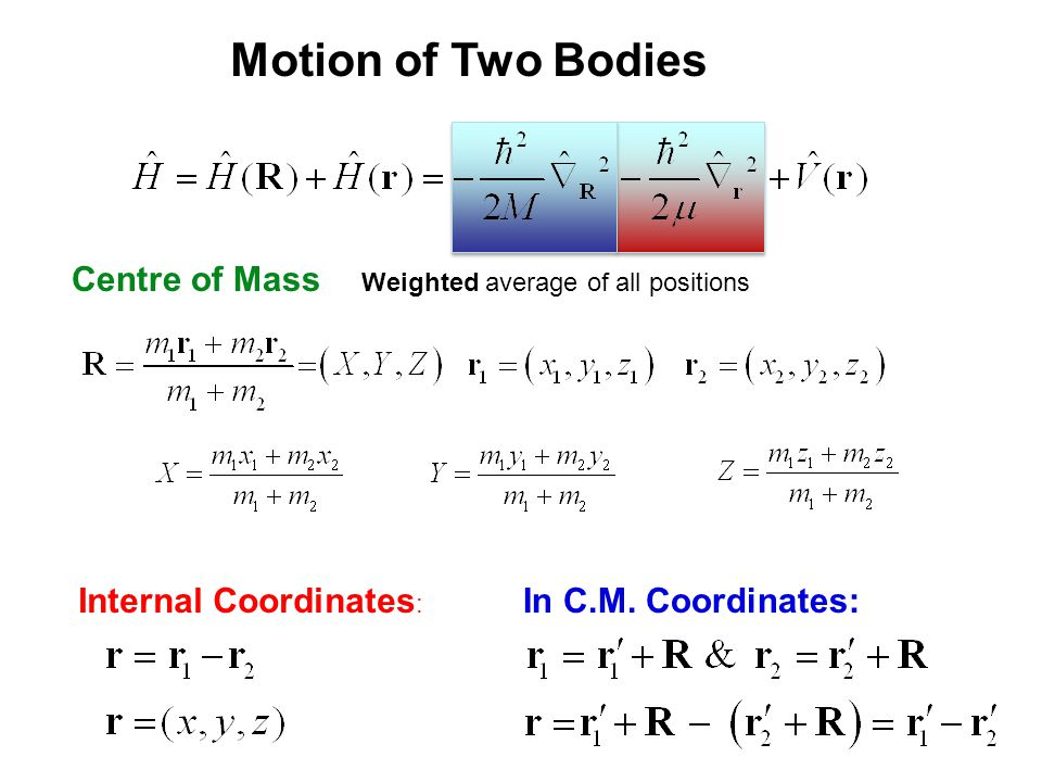 Motion of Two Bodies Centre of Mass Internal Coordinates: