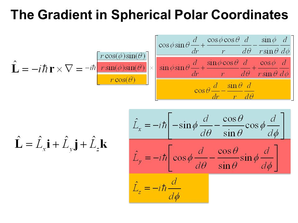 The Gradient in Spherical Polar Coordinates