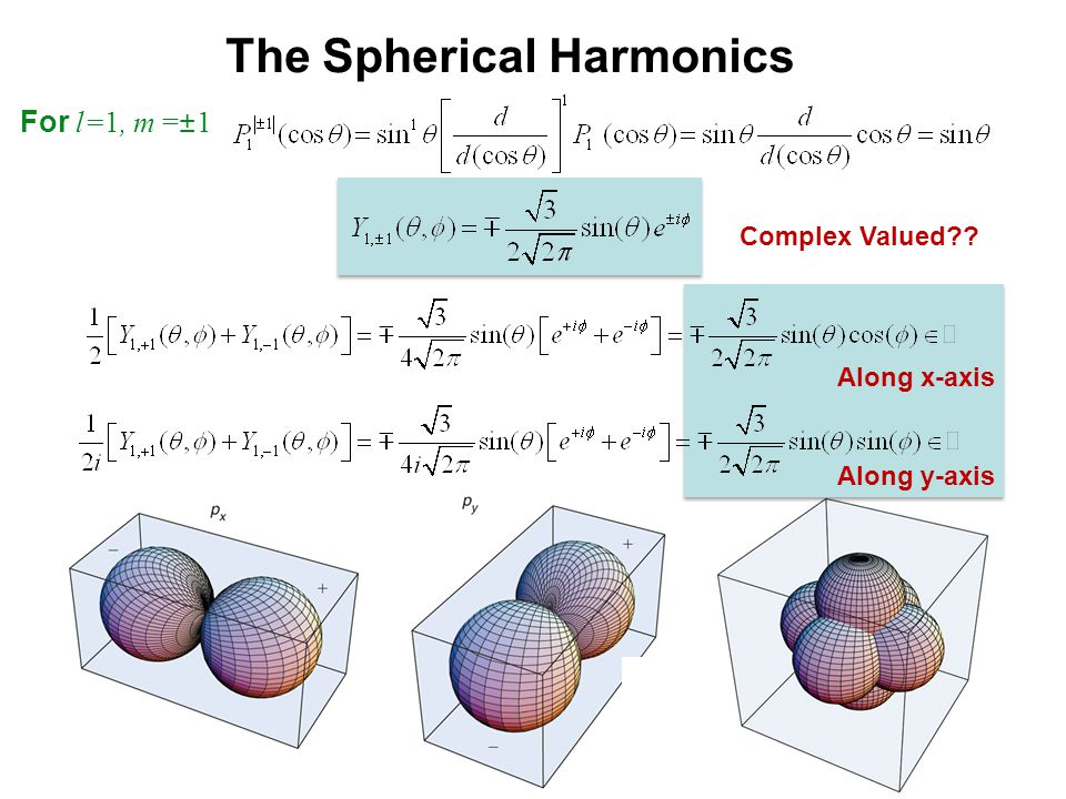 The Spherical Harmonics