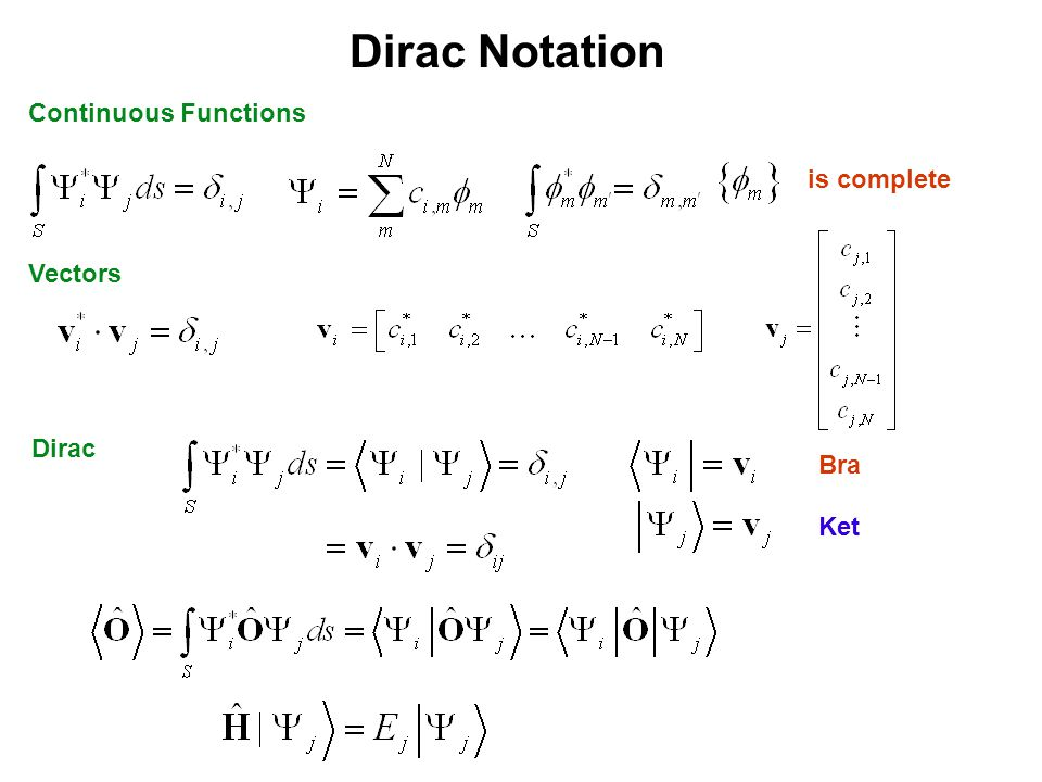 Dirac Notation Continuous Functions is complete Vectors Dirac Bra Ket