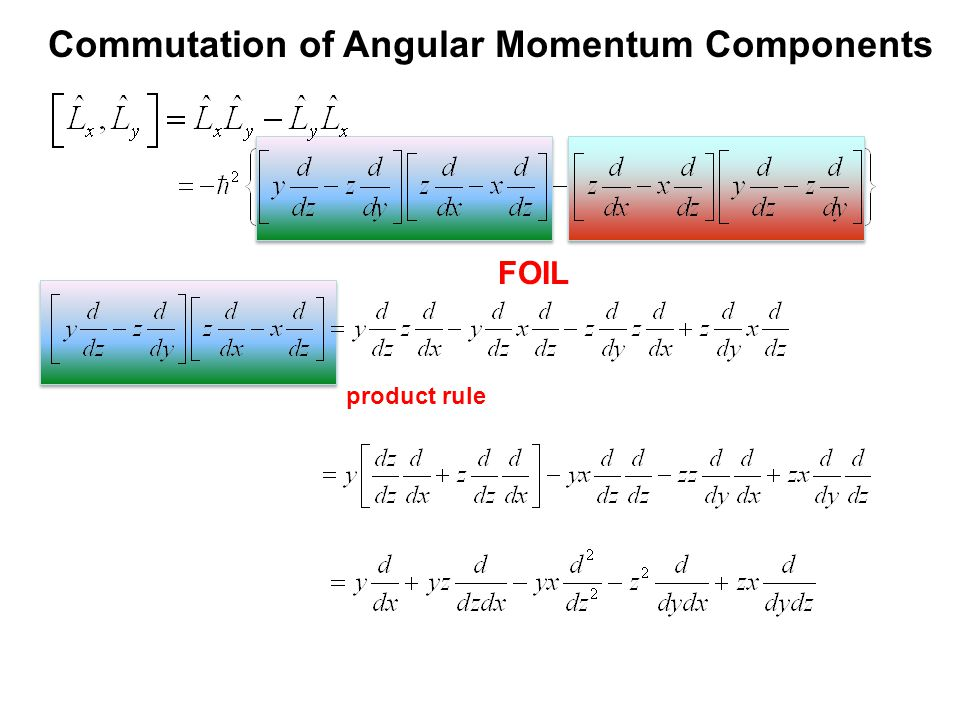 Commutation of Angular Momentum Components