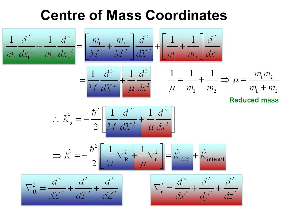 Centre of Mass Coordinates