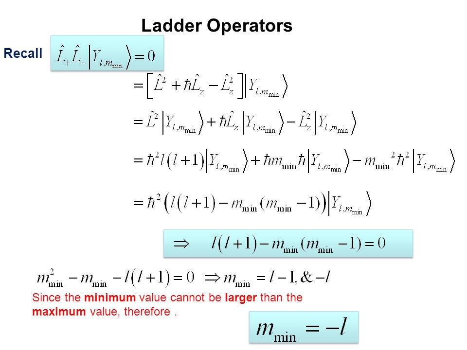 Ladder Operators Recall