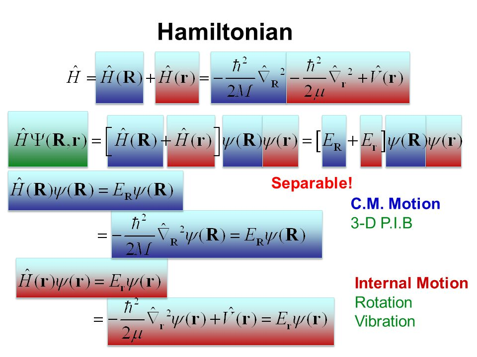 Hamiltonian Separable! C.M. Motion 3-D P.I.B Internal Motion Rotation
