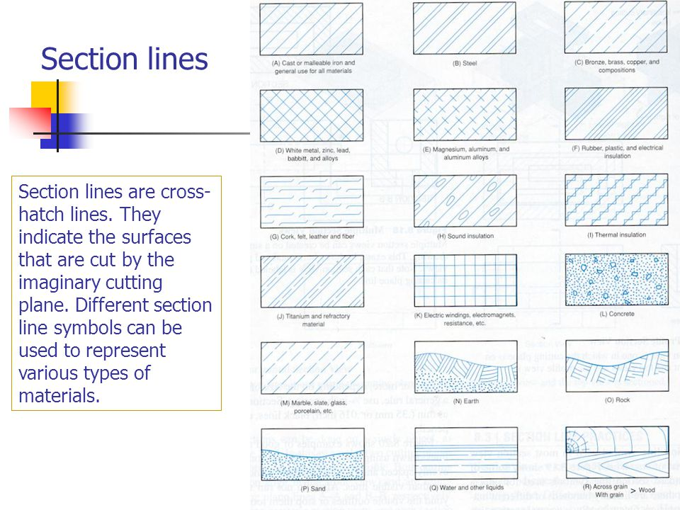 Ch 8 Section Views Objective Learn How To Create Section