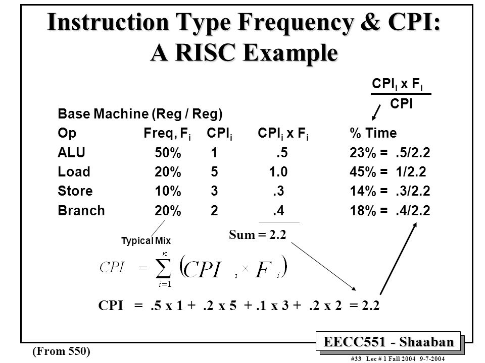 Instruction Type Frequency & CPI: A RISC Example