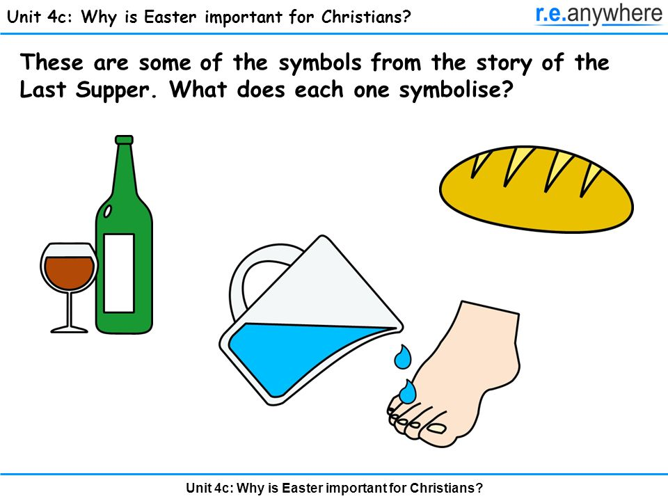Unit 4c Why Is Easter Important For Christians Ppt Download